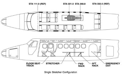 Single Stretcher Configuration